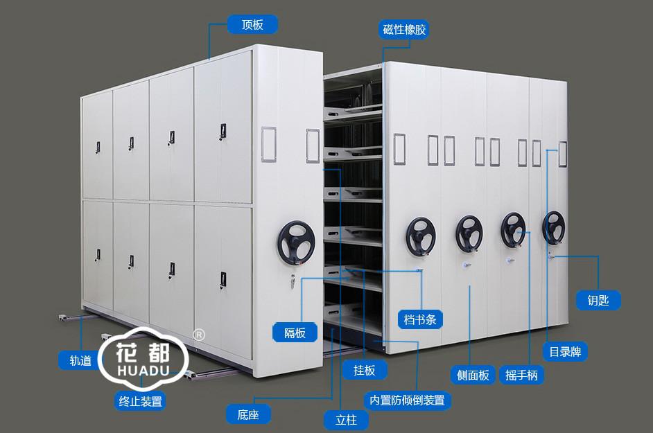 """中國檔案柜廠家,勢必從""""數字化""""向""""數智化""""邁進"""